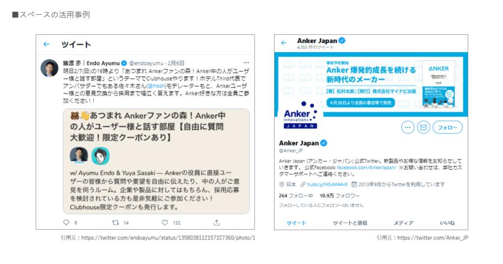 アンカー・ジャパン株式会社の活用事例